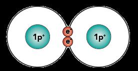 01_hydrogen molecule