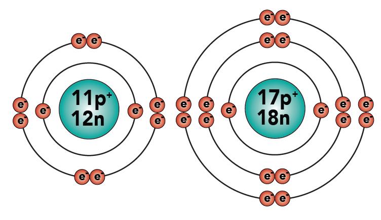 05_NaCl bonding 2