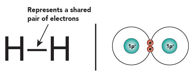 06_hydrogen w key and orbital model