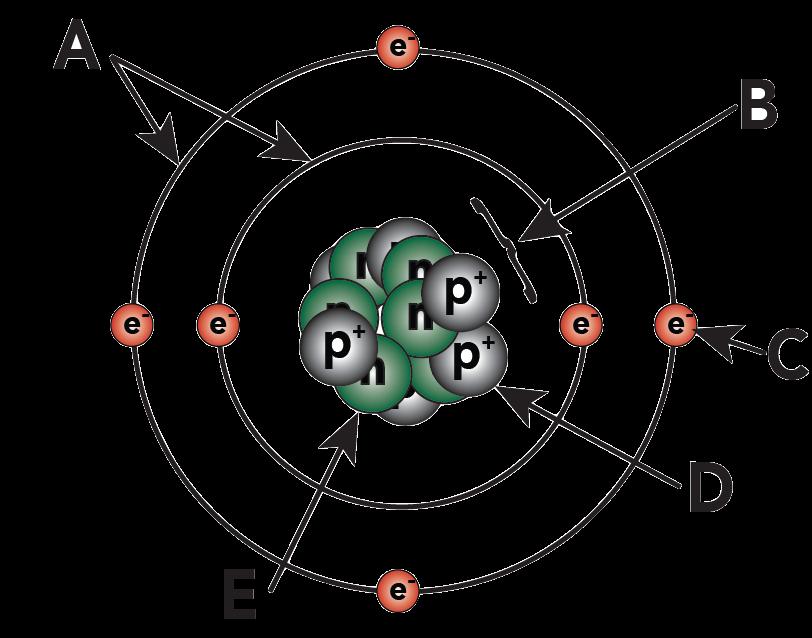 Labeled Diagram Of Atoms : basic chemistry tutorial 1 atoms sciencemusicvideos ~ A.2002-acura-tl-radio.info Haus und Dekorationen