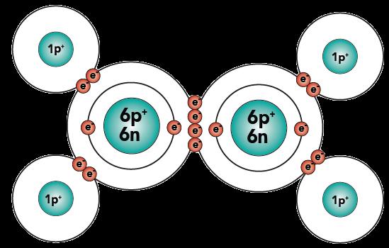 08_ethylene with orbitals
