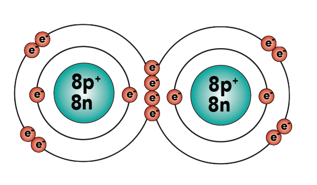 09_oxygen with orbitals