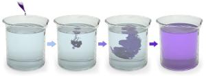 Blausen_0315_Diffusion