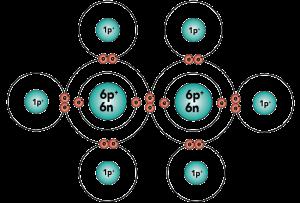 14a_ethane, orbital model